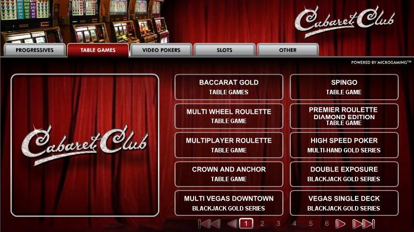 Scopri anche tu il mondo di Cabaret Club Casinò
